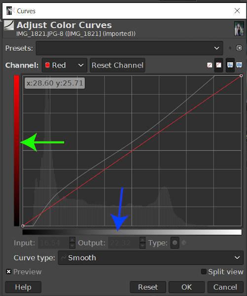 Curves Red Channel Histogram GIMP Zelfstudie