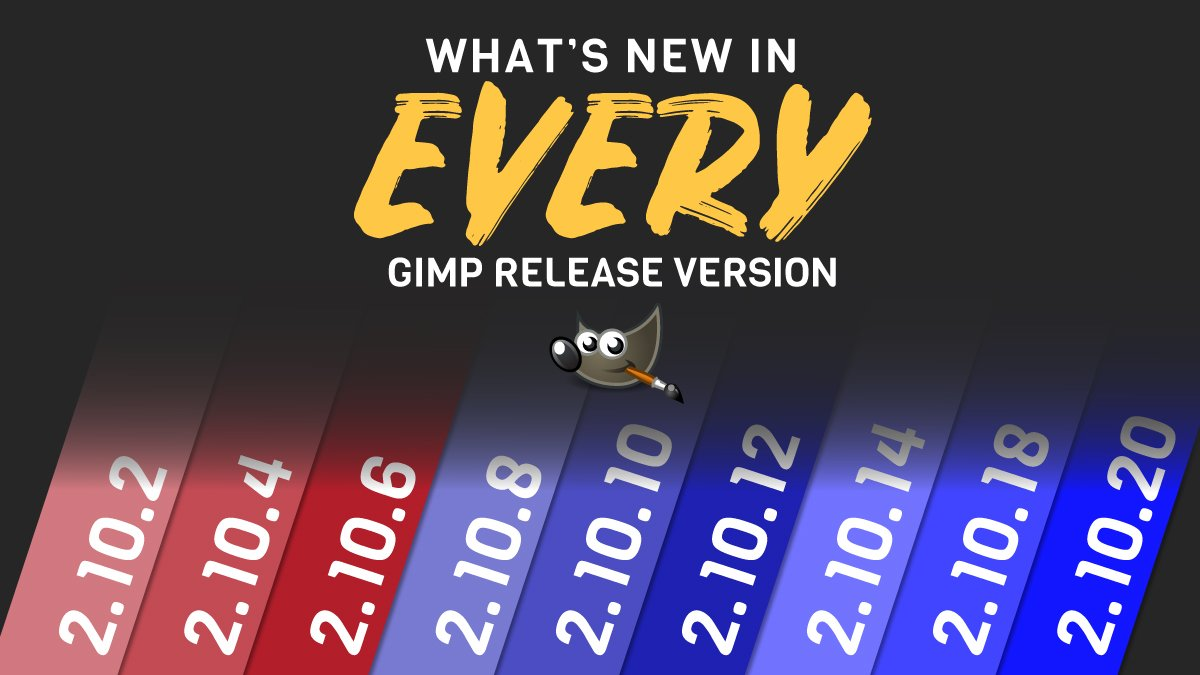Whats New in Every GIMP 2.10 release version